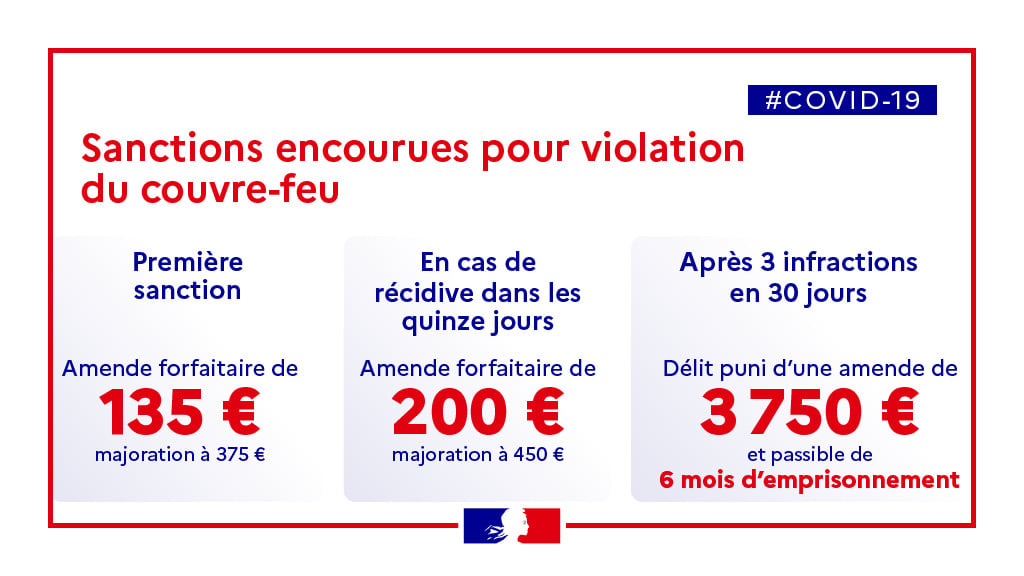 couvre-feu sanctions.jpg