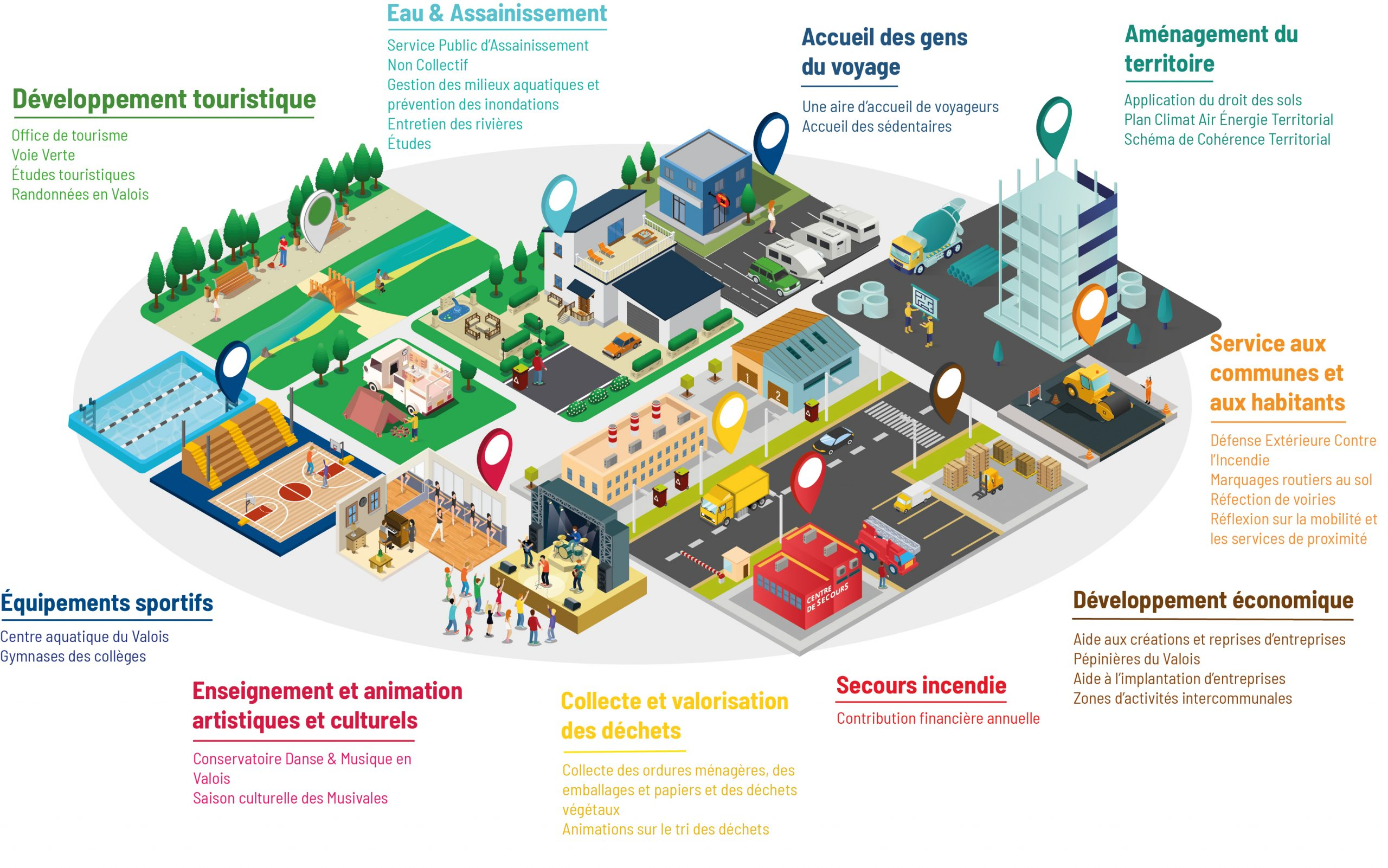 infographie_competences_2020-scaled.jpg