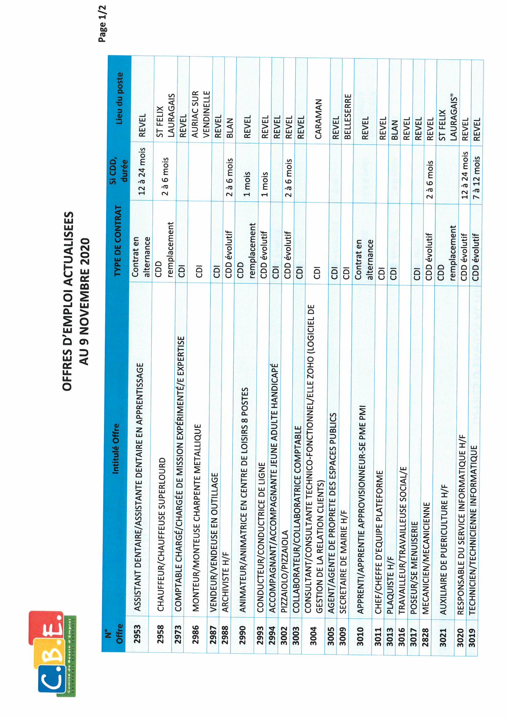 Offre emploi CBE Novembre 2020.jpg