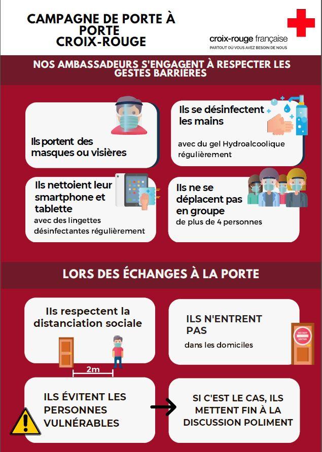 Affiche de sensibilisation La Croix-Rouge