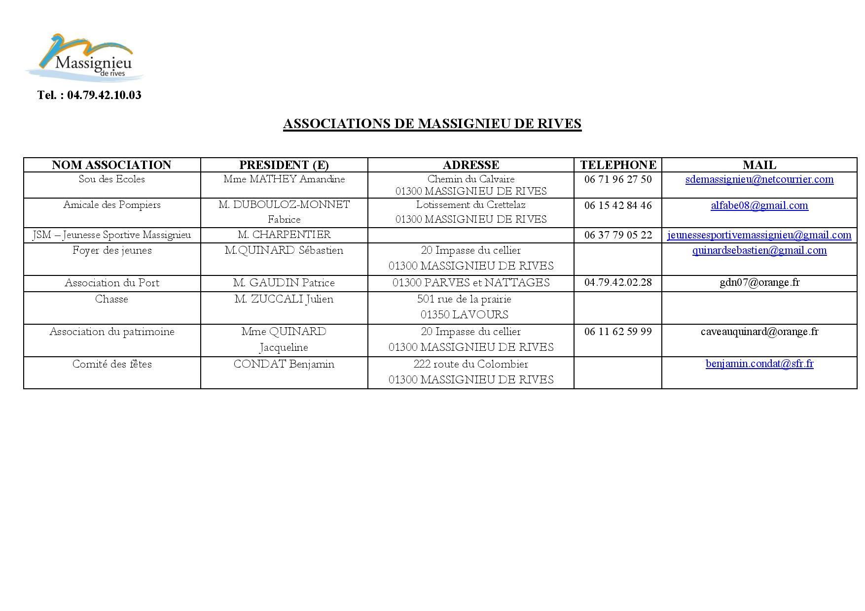 Liste associations janv.2021-page-001.jpg