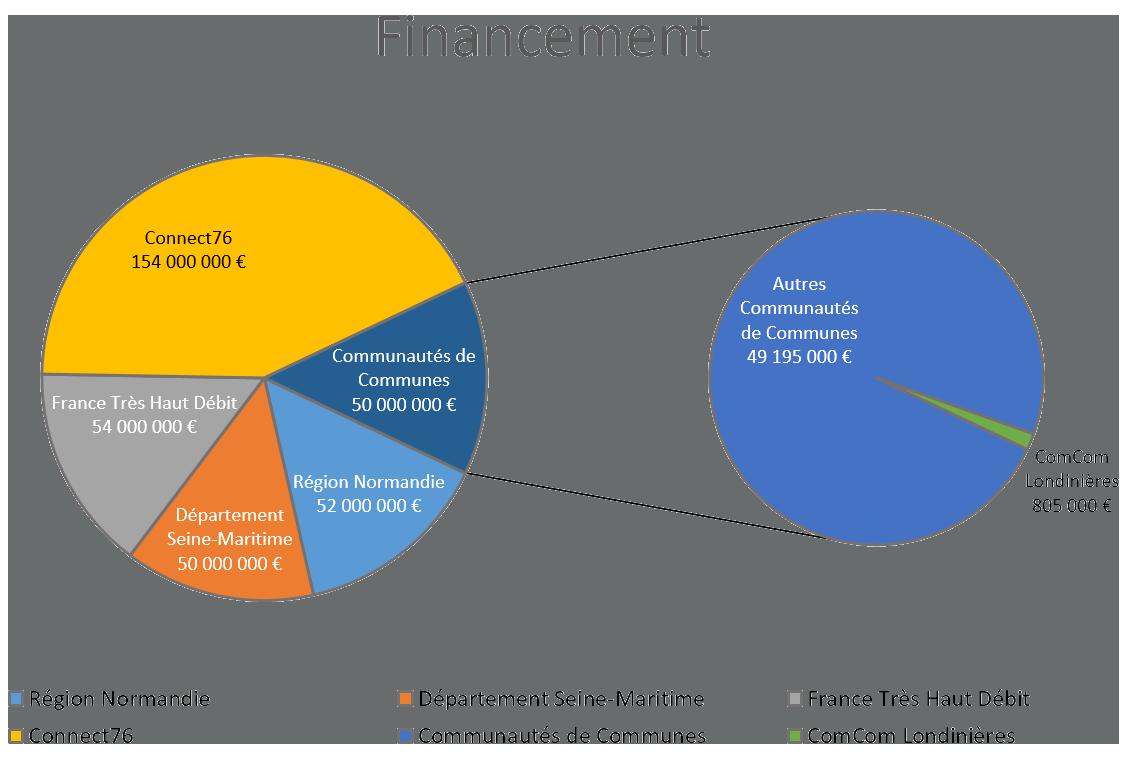 Financement_numérique.png