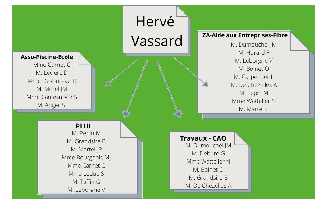Hervé Vassard.png