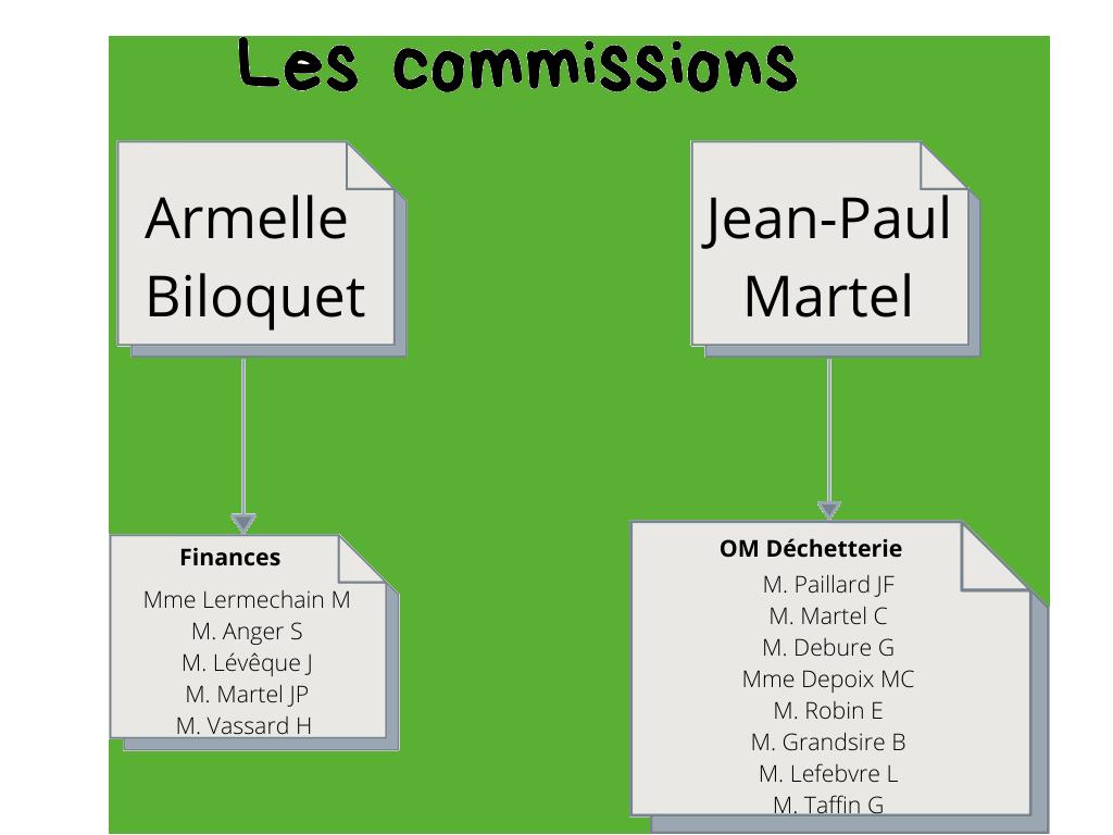 Armelle _ JP Martel.png