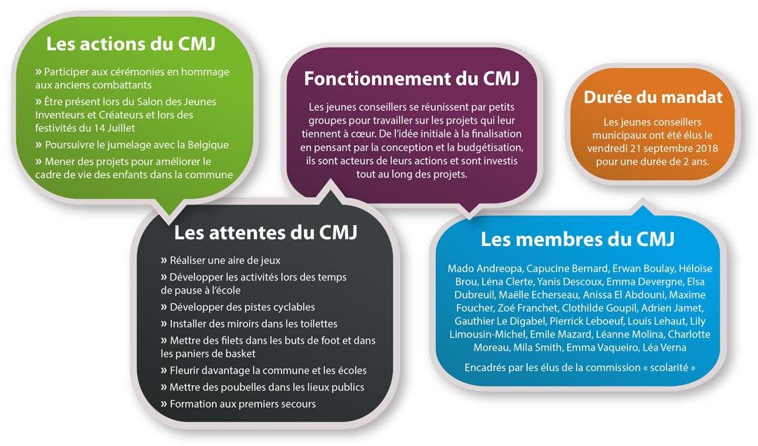 Présentation CMJ.jpg