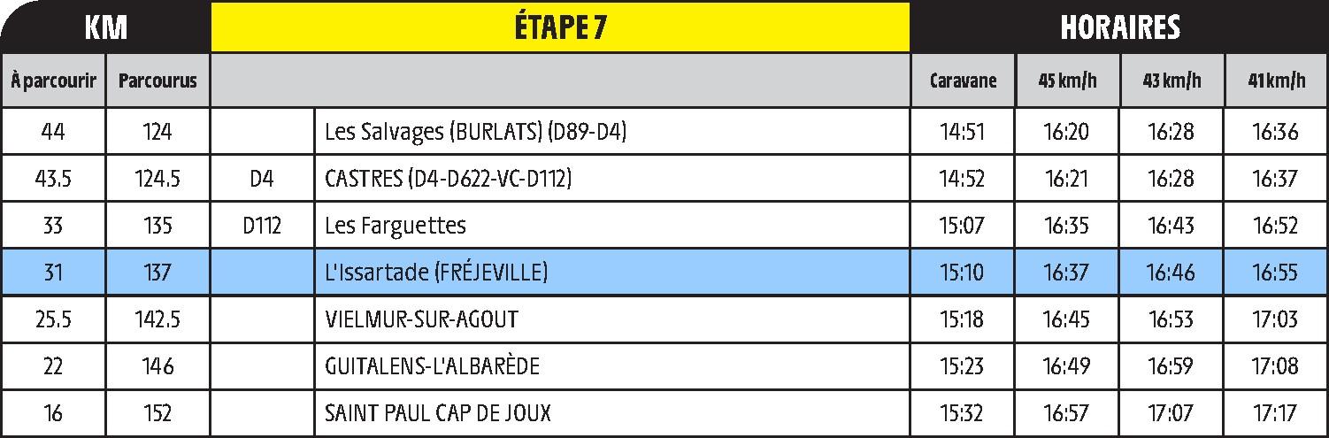 Tour de France 2020 - Étape 7 - Horaires.jpg