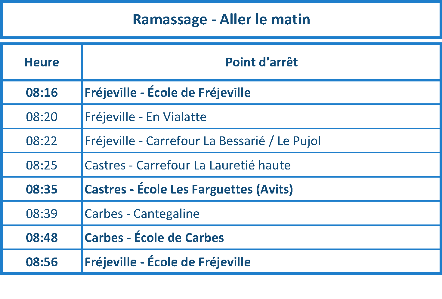 Ramassage scolaire - Aller le matin - 2020.png