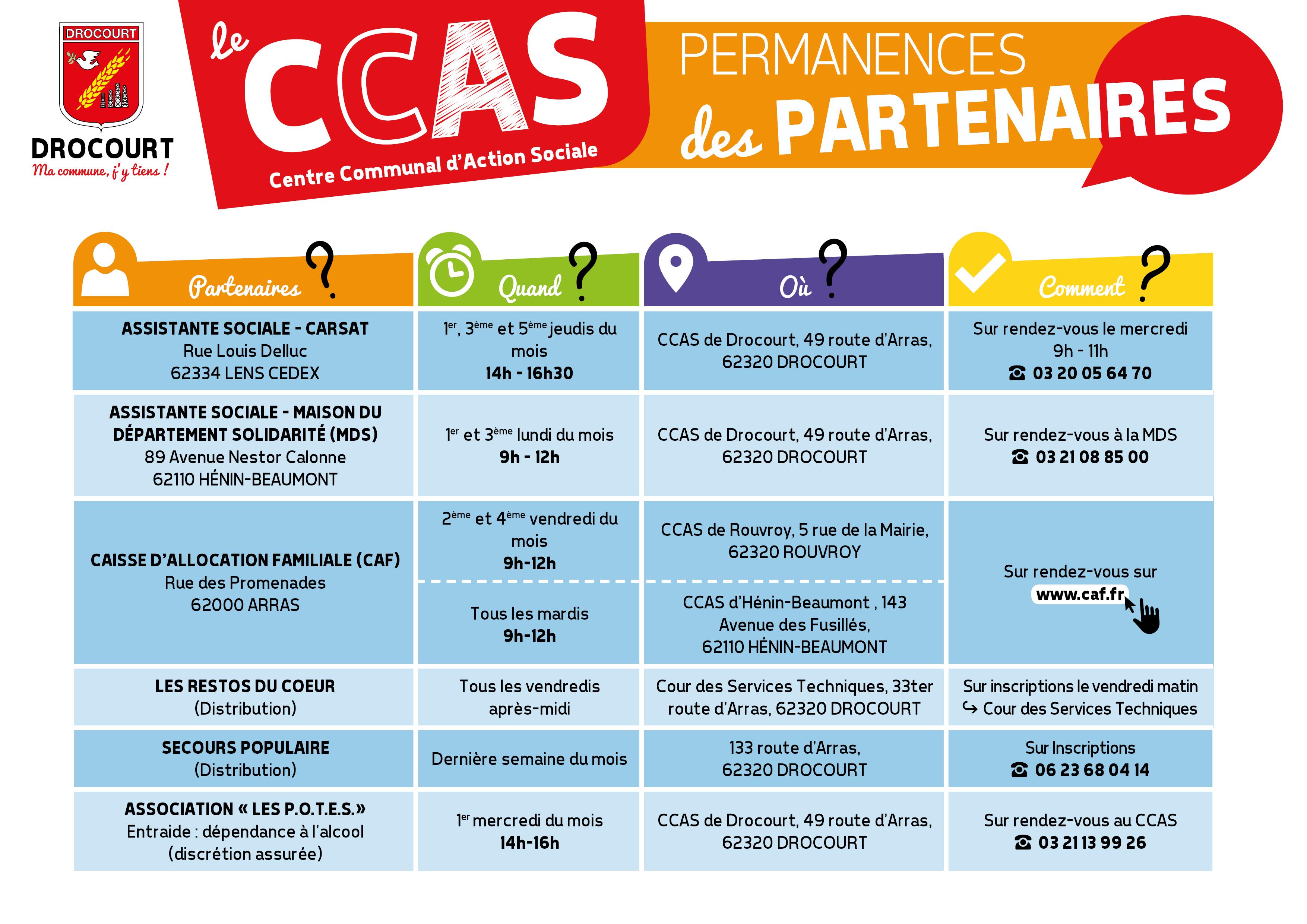 CCAS_permanences.png