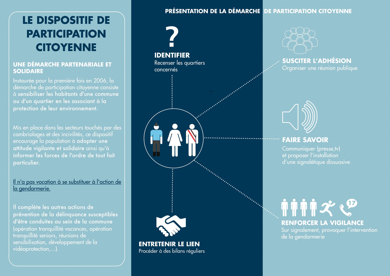 plaquette d_informations participation_citoyenne-2.png