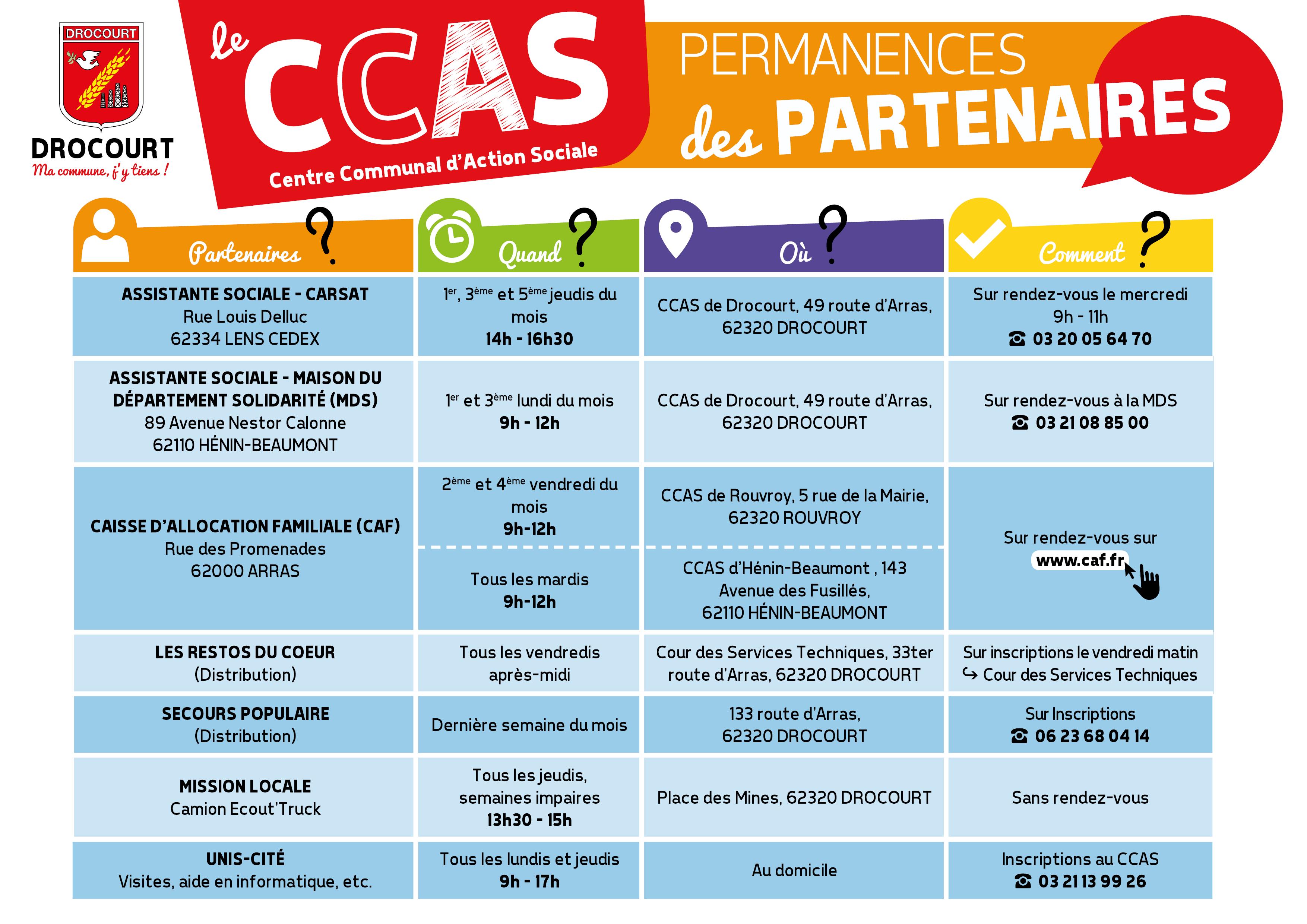 CCAS_Drocourt_permanences.png