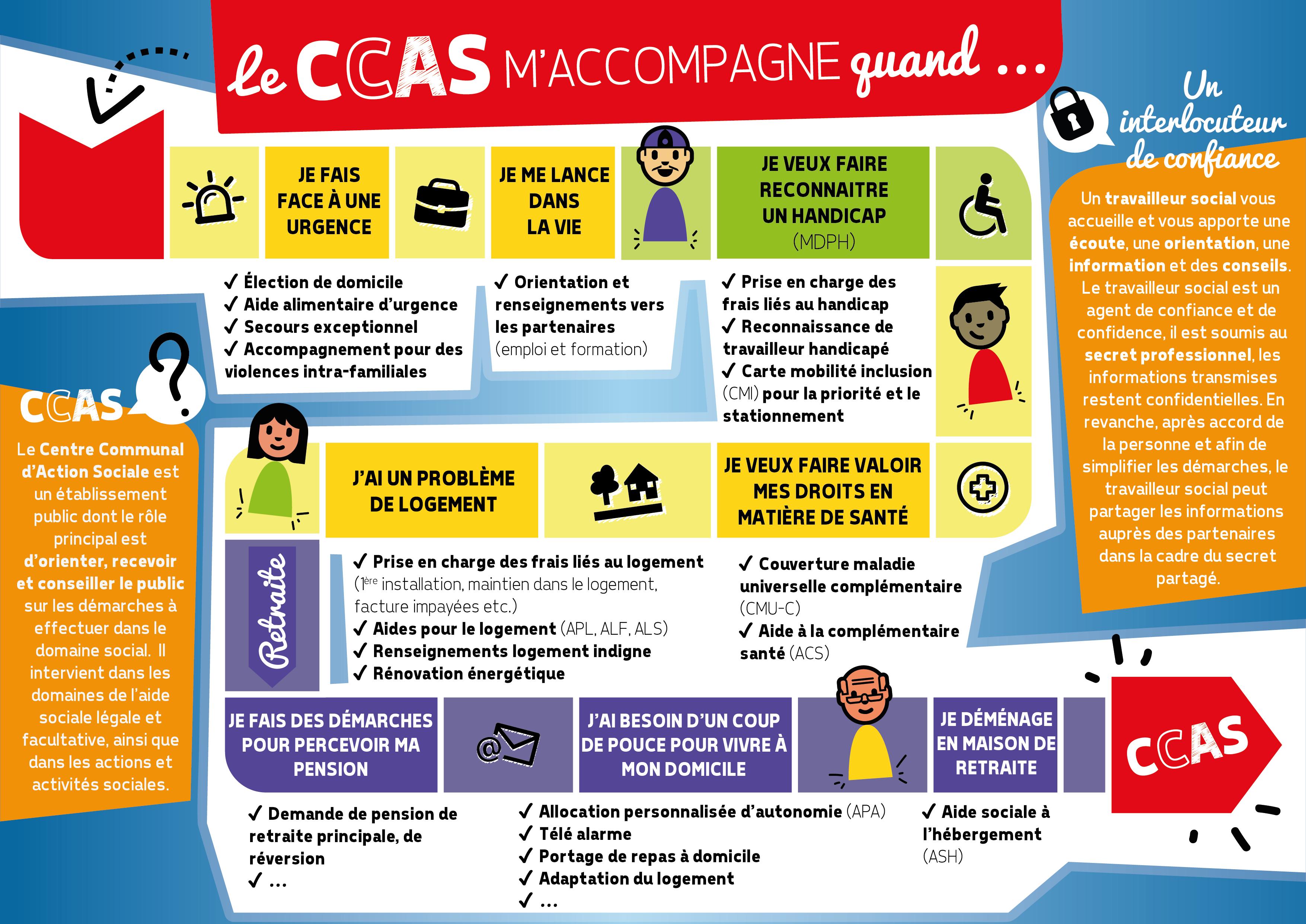 CCAS_Drocourt_flyer_verso.png