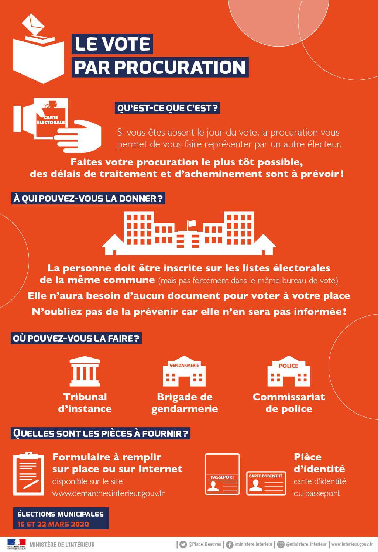 Infographie_Inscription_listes_electorales_2020_Vote_par_procuration.jpg