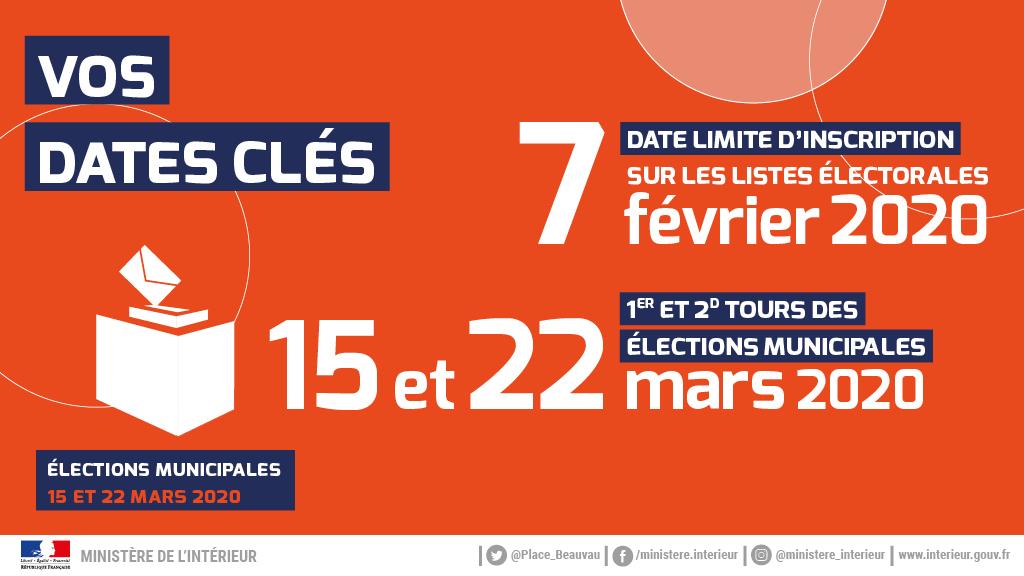 Infographie_Inscription_listes_electorales_2020_Dates_cles.jpg