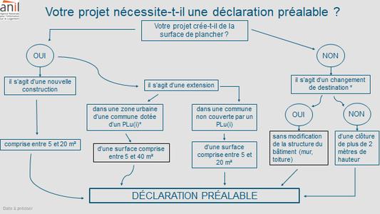 csm_declaration_prealable_daa30ef754.png