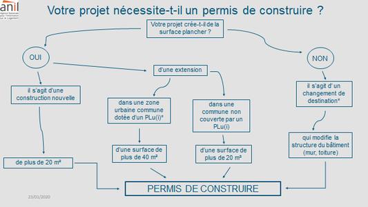 csm_permis_construire_9e8cf9442a.png