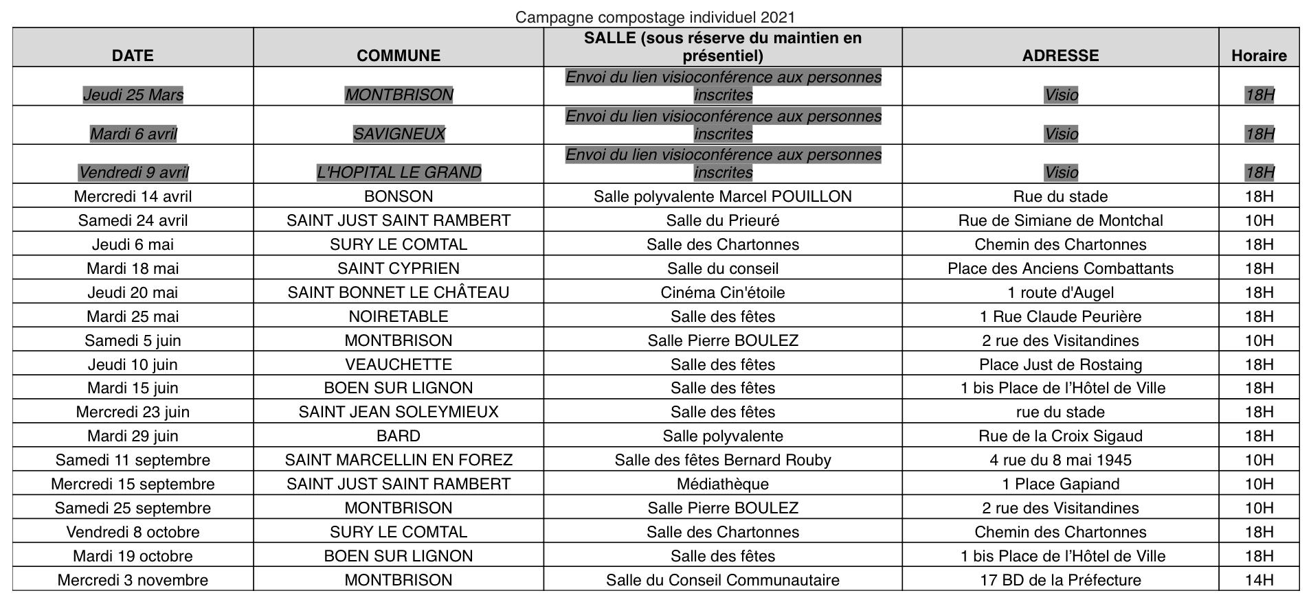 tableau réunion compostage LFA 2021