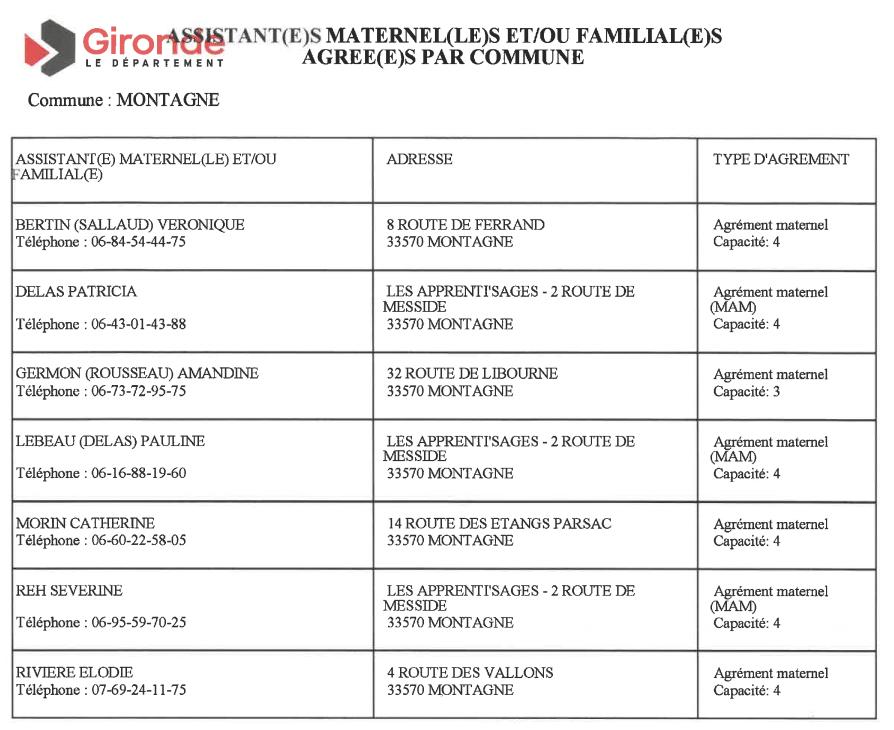 Liste assistantes maternelles agréées MONTAGNE 2021 06.PNG