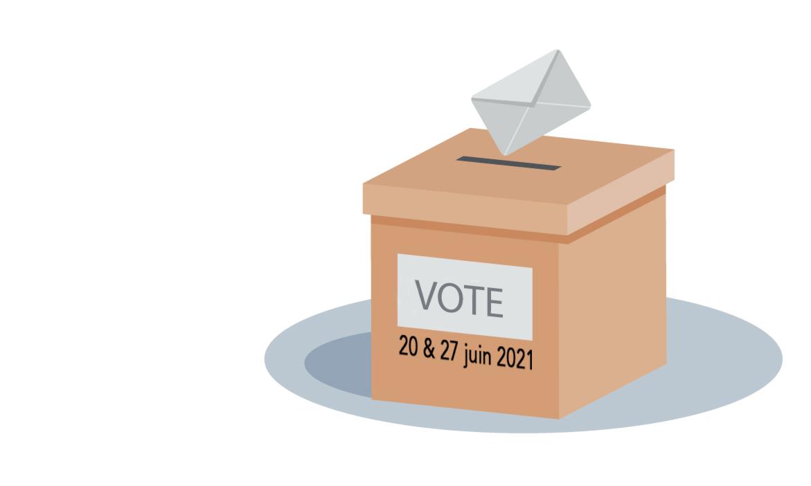 Votre situation électorale