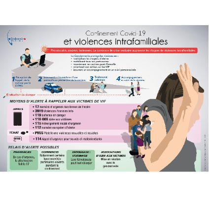 COVID 19 - VIOLENCE.jpg