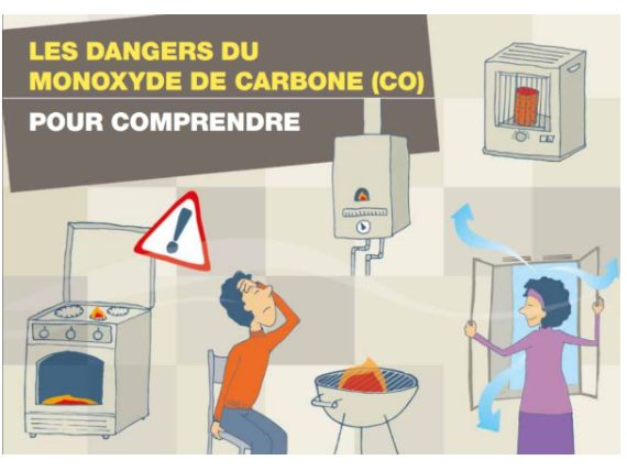 Les dangers du monoxyde de carbonne