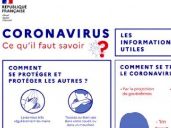 Informations concernant le COVID 19