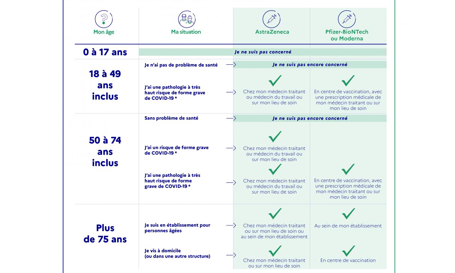 Guide de la vaccination